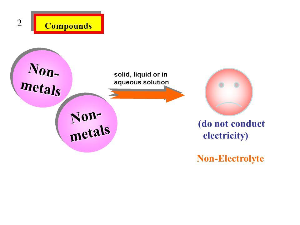 ELECTROLYSIS OF AQUEOUS COPPER(II) CHLORIDE SOLUTION Aqueous copper(II) chloride conducts electricity.
