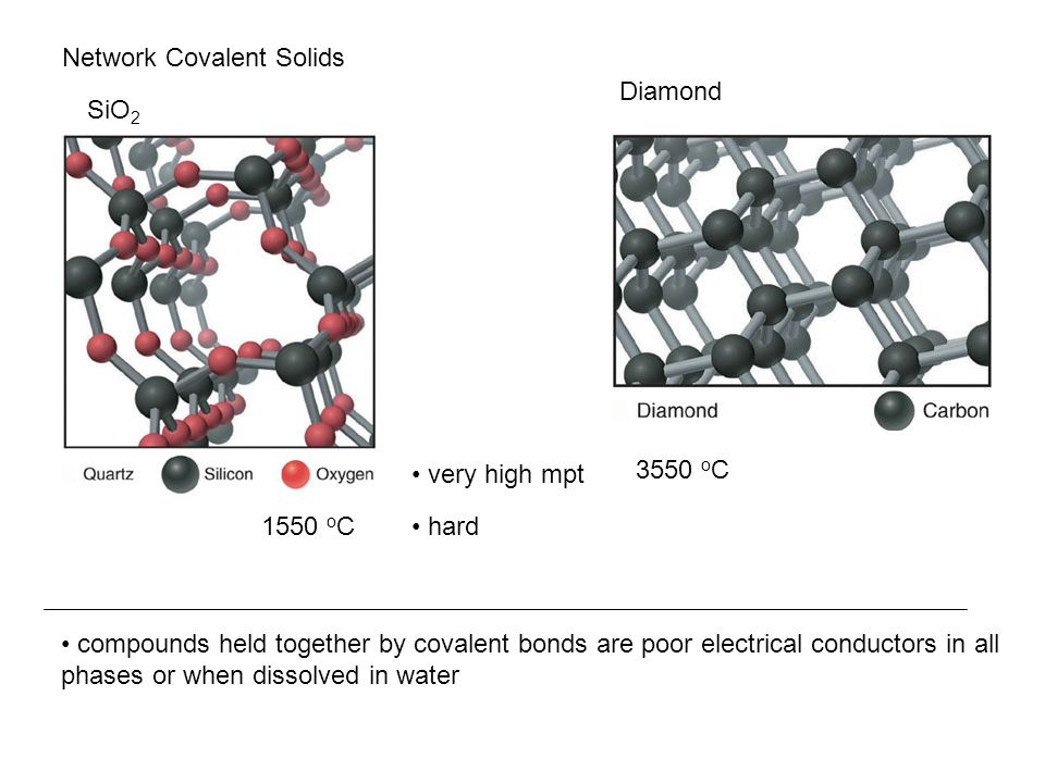 Network Covalent Solids SiO 2 Diamond very high mpt 1550 o C 3550 o C hard compounds held together by covalent bonds are poor electrical conductors in all phases or when dissolved in water