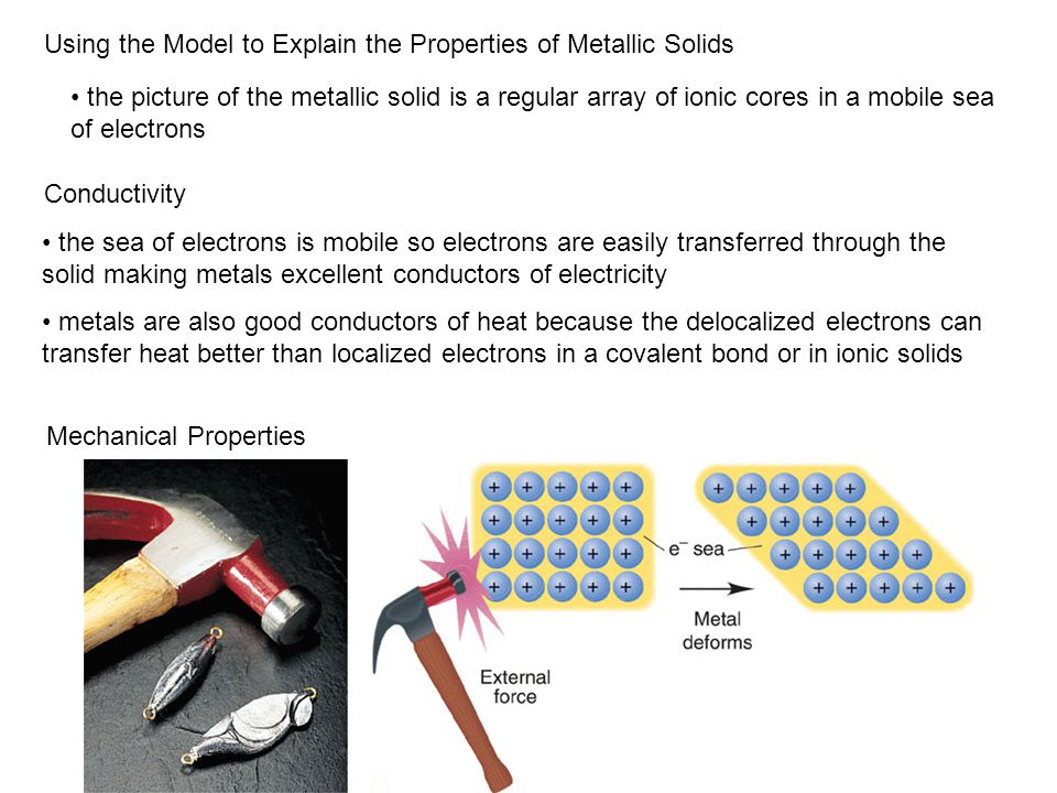 Using the Model to Explain the Properties of Metallic Solids Mechanical Properties the picture of the metallic solid is a regular array of ionic cores in a mobile sea of electrons Conductivity the sea of electrons is mobile so electrons are easily transferred through the solid making metals excellent conductors of electricity metals are also good conductors of heat because the delocalized electrons can transfer heat better than localized electrons in a covalent bond or in ionic solids