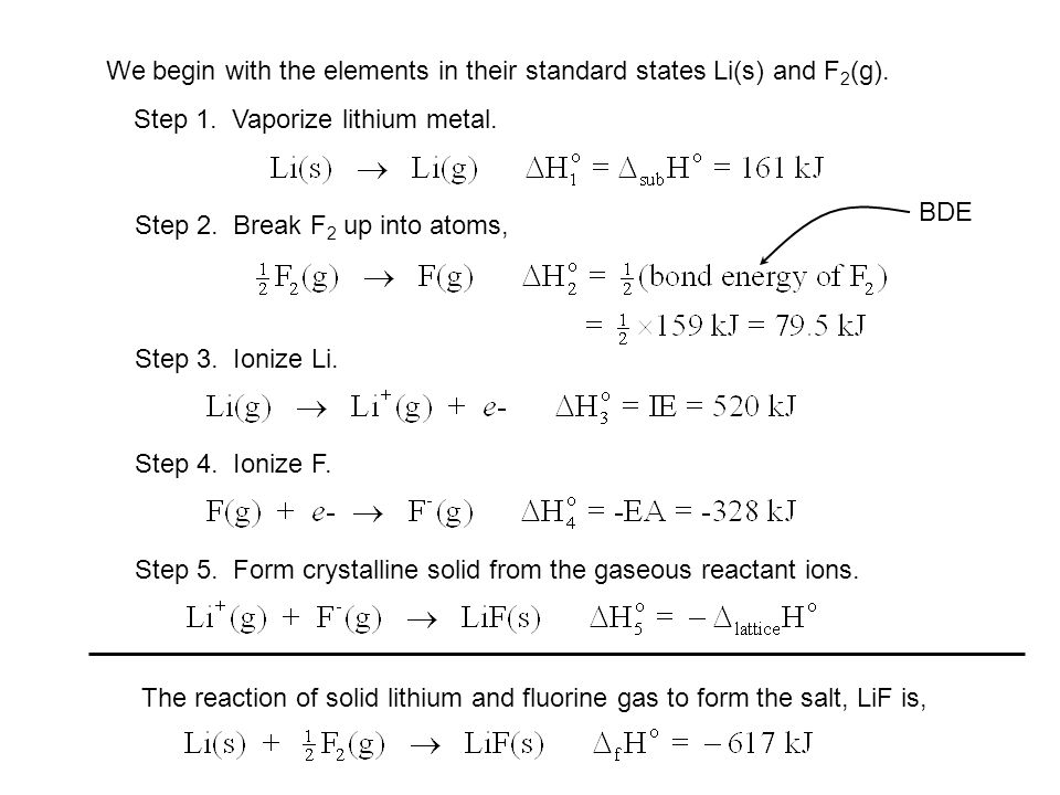 We begin with the elements in their standard states Li(s) and F 2 (g).