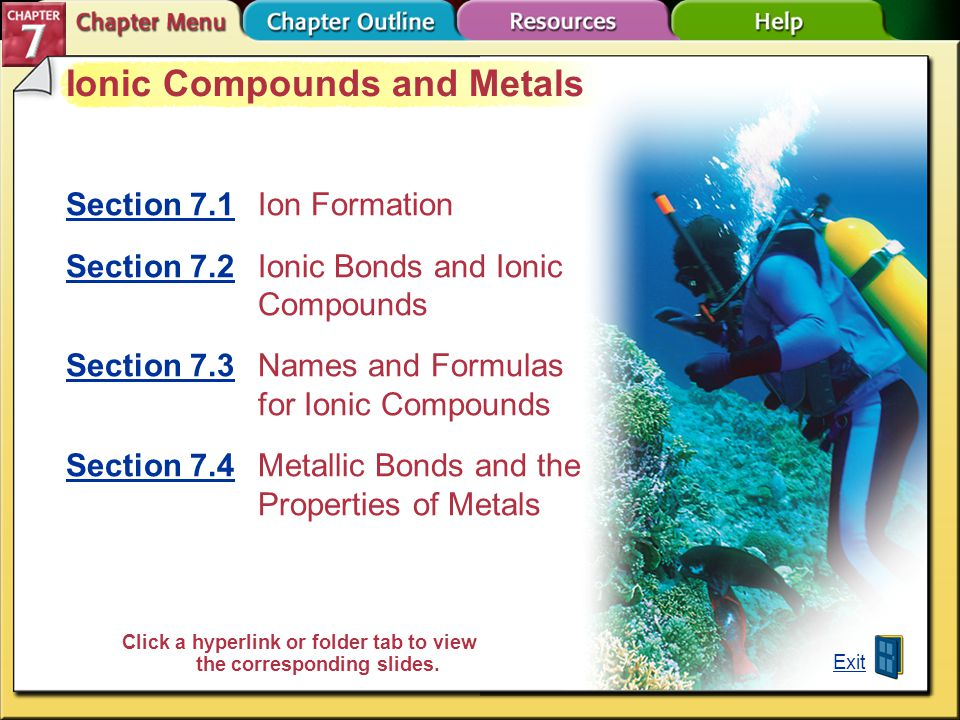 Chapter Menu Ionic Compounds and Metals Section 7.1Section 7.1Ion Formation Section 7.2Section 7.2 Ionic Bonds and Ionic Compounds Section 7.3Section 7.3 Names and Formulas for Ionic Compounds Section 7.4Section 7.4 Metallic Bonds and the Properties of Metals Exit Click a hyperlink or folder tab to view the corresponding slides.