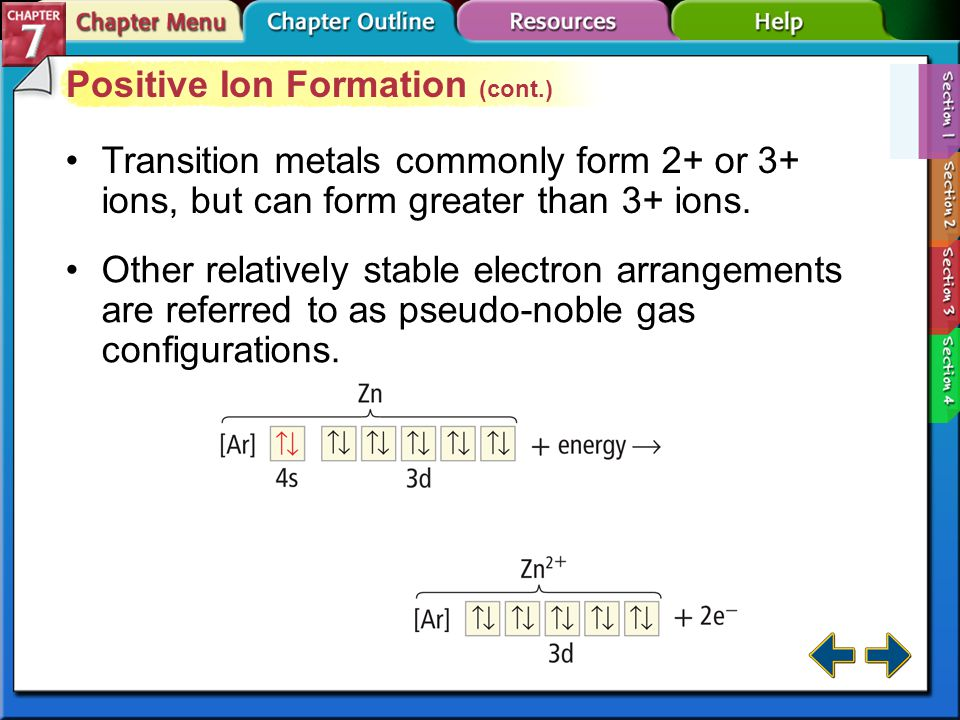 Section 7-3 Names for Ions and Ionic Compounds An oxyanion is a polyatomic ion composed of an element (usually a non- metal), bonded to one or more oxygen atoms.oxyanion
