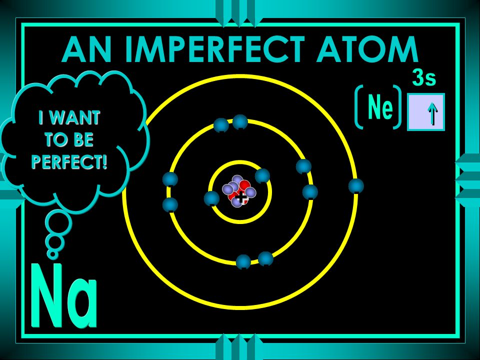 - - - - - - - - - - + + - AN IMPERFECT ATOM I WANT TO BE PERFECT!