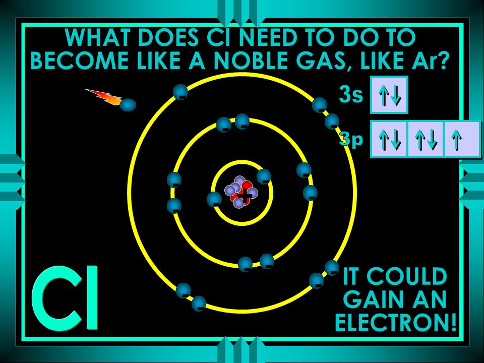 - IT COULD GAIN AN ELECTRON! - - - - - - - - - - - + - - - - - - WHAT DOES Cl NEED TO DO TO BECOME LIKE A NOBLE GAS, LIKE Ar?