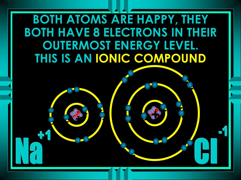 - - - - - - - - - - + - - - - - - - - - - - + - - - - - - - BOTH ATOMS ARE HAPPY, THEY BOTH HAVE 8 ELECTRONS IN THEIR OUTERMOST ENERGY LEVEL. THIS IS