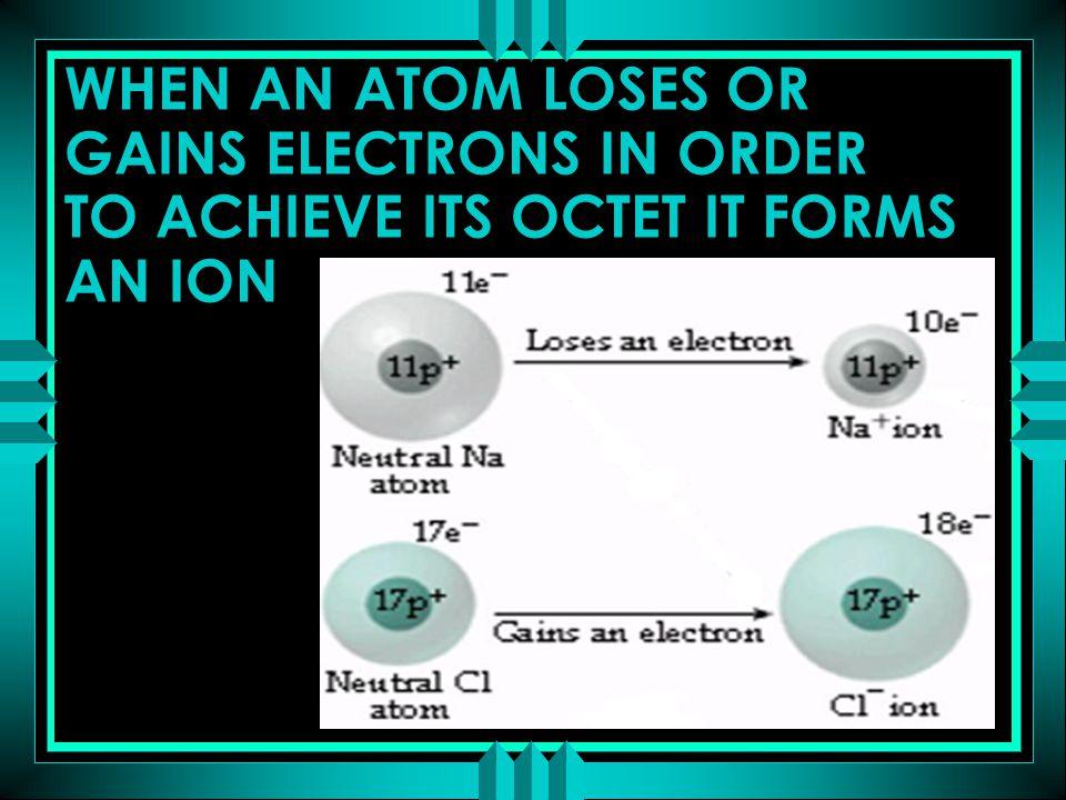 FeCl 2  FeCl 3  PbBr 2  Iron(II) chloride Iron (III) chloride Lead (II) bromide NAMING THEM
