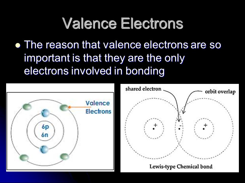 Section 7.2 – Ionic Bonds Ionic Compounds are METAL cations and NONMETAL anions held together by electrostatic forces Ionic Compounds are METAL cations and NONMETAL anions held together by electrostatic forces Ionic compounds are formed through transferring or exchanging electrons Ionic compounds are formed through transferring or exchanging electrons