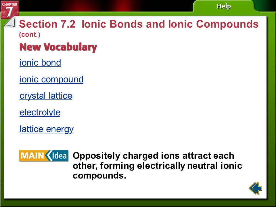 Section 7-2 Section 7.2 Ionic Bonds and Ionic Compounds Describe the formation of ionic bonds and the structure of ionic compounds. compound: a chemic