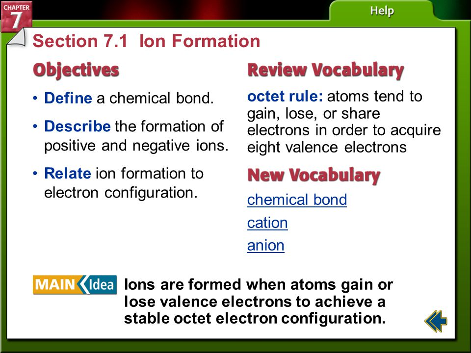 Chapter Menu Ionic Compounds and Metals Section 7.1Section 7.1Ion Formation Section 7.2Section 7.2 Ionic Bonds and Ionic Compounds Section 7.3Section