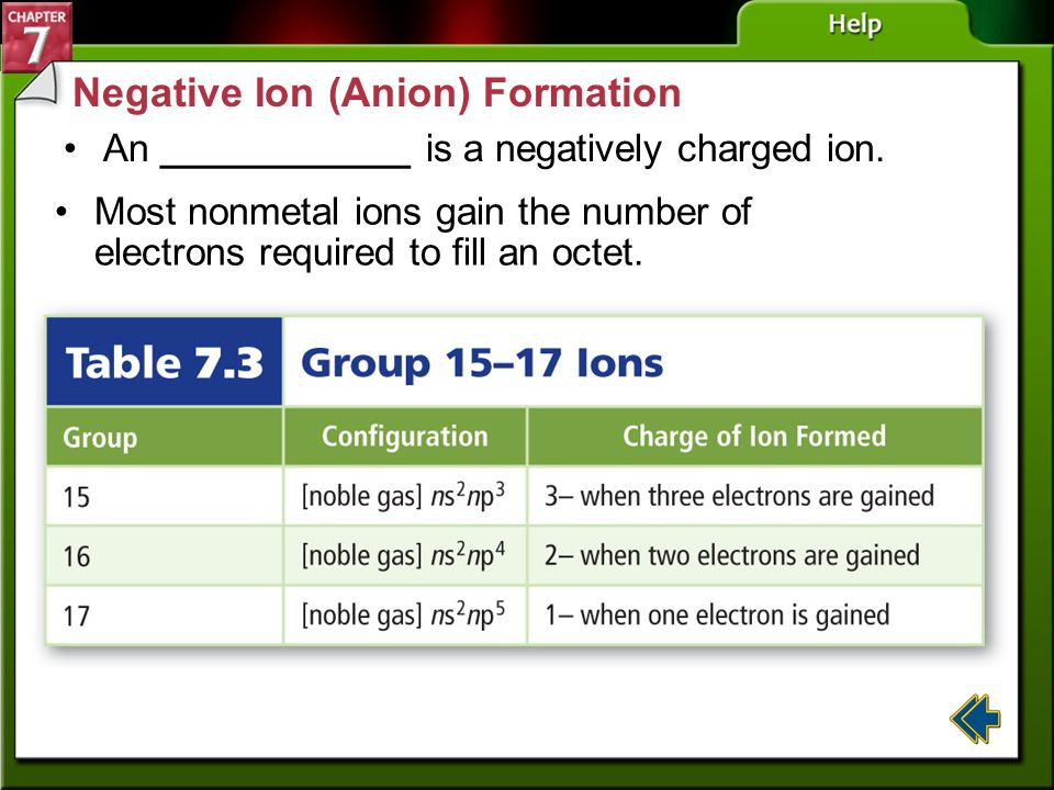 Section 7-1 Positive Ion Formation (cont.) Transition metals commonly form +2 or +3 ions, but can form greater than +3 ions. Other relatively stable e