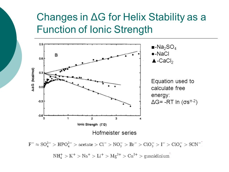 Changes in ΔG for Helix Stability as a Function of Ionic Strength ■-Na 2 SO 4 ●-NaCl ▲-CaCl 2 Equation used to calculate free energy: ΔG= -RT ln (σs π