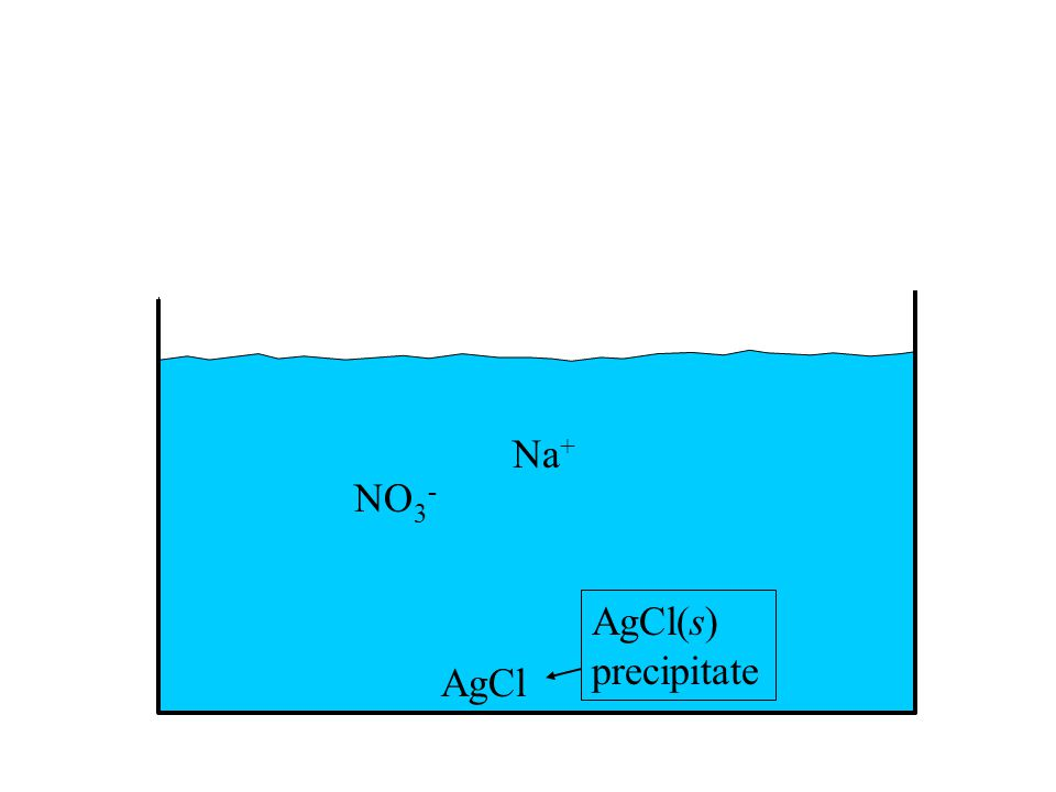 AgCl NO 3 - Na + AgCl(s) precipitate