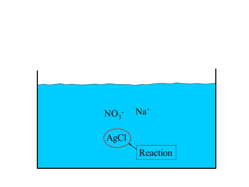 NO 3 - Na + AgCl Reaction