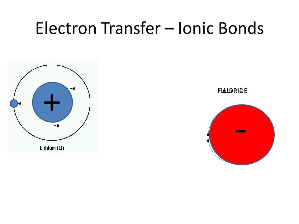 Fluorine Electron Transfer – Ionic Bonds + - FLUORIDE