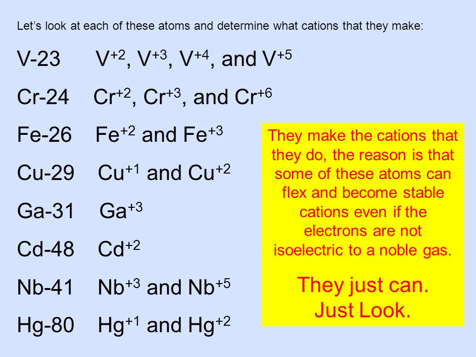 Let's look at each of these atoms and determine what cations that they make: V-23 V +2, V +3, V +4, and V +5 Cr-24 Cr +2, Cr +3, and Cr +6 Fe-26 Fe +2 and Fe +3 Cu-29 Cu +1 and Cu +2 Ga-31 Ga +3 Cd-48 Cd +2 Nb-41 Nb +3 and Nb +5 Hg-80 Hg +1 and Hg +2 They make the cations that they do, the reason is that some of these atoms can flex and become stable cations even if the electrons are not isoelectric to a noble gas.