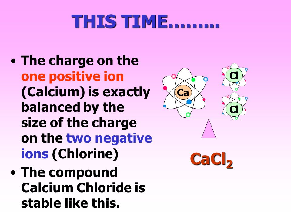 You need two Chloride ions to balance the charge on a Sodium ion Ca 2+ +2 Total charge = +2 Cl - -2 Total charge = -2