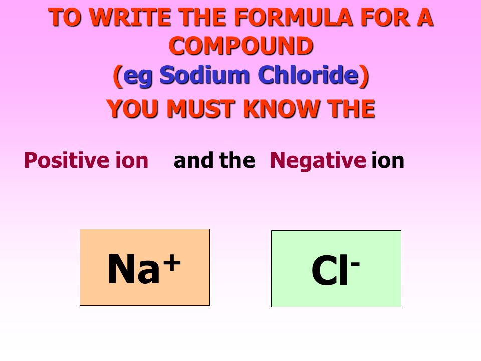 TO WRITE THE FORMULA FOR A COMPOUND (eg Sodium Chloride) YOU MUST KNOW THE Positive ion and the Negative ion Na + Cl -