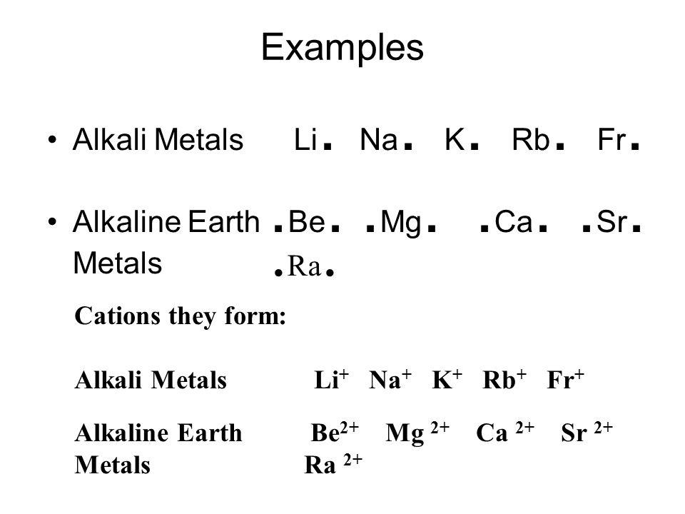 Examples Alkali Metals Li. Na. K. Rb. Fr. Alkaline Earth. Be.. Mg.. Ca.. Sr. Metals. Ra. Cations they form: Alkali Metals Li + Na + K + Rb + Fr + Alka