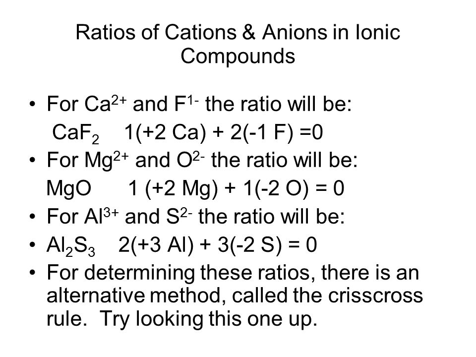 Ratios of Cations & Anions in Ionic Compounds For Ca 2+ and F 1- the ratio will be: CaF 2 1(+2 Ca) + 2(-1 F) =0 For Mg 2+ and O 2- the ratio will be: MgO 1 (+2 Mg) + 1(-2 O) = 0 For Al 3+ and S 2- the ratio will be: Al 2 S 3 2(+3 Al) + 3(-2 S) = 0 For determining these ratios, there is an alternative method, called the crisscross rule.