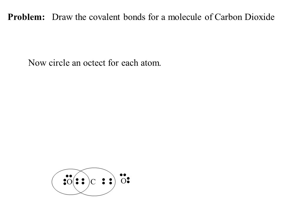 Problem: Draw the covalent bonds for a molecule of Carbon Dioxide O O C Now circle an octect for each atom.