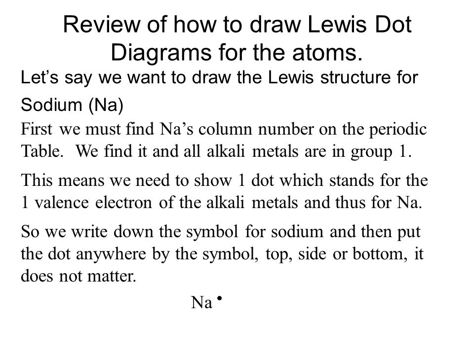 Review of how to draw Lewis Dot Diagrams for the atoms. Let's say we want to draw the Lewis structure for Sodium (Na) First we must find Na's column n