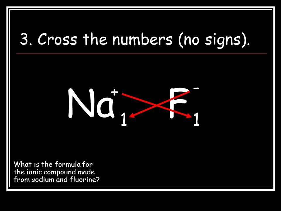 Example 3 What is the formula for the ionic compound made from potassium and nitrogen?