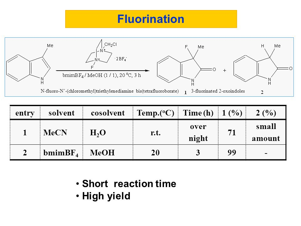 Fluorination entrysolventcosolventTemp.( o C)Time (h)1 (%)2 (%) 1MeCN H 2 Or.t. over night 71 small amount 2bmimBF 4 MeOH20399- Short reaction time Hi