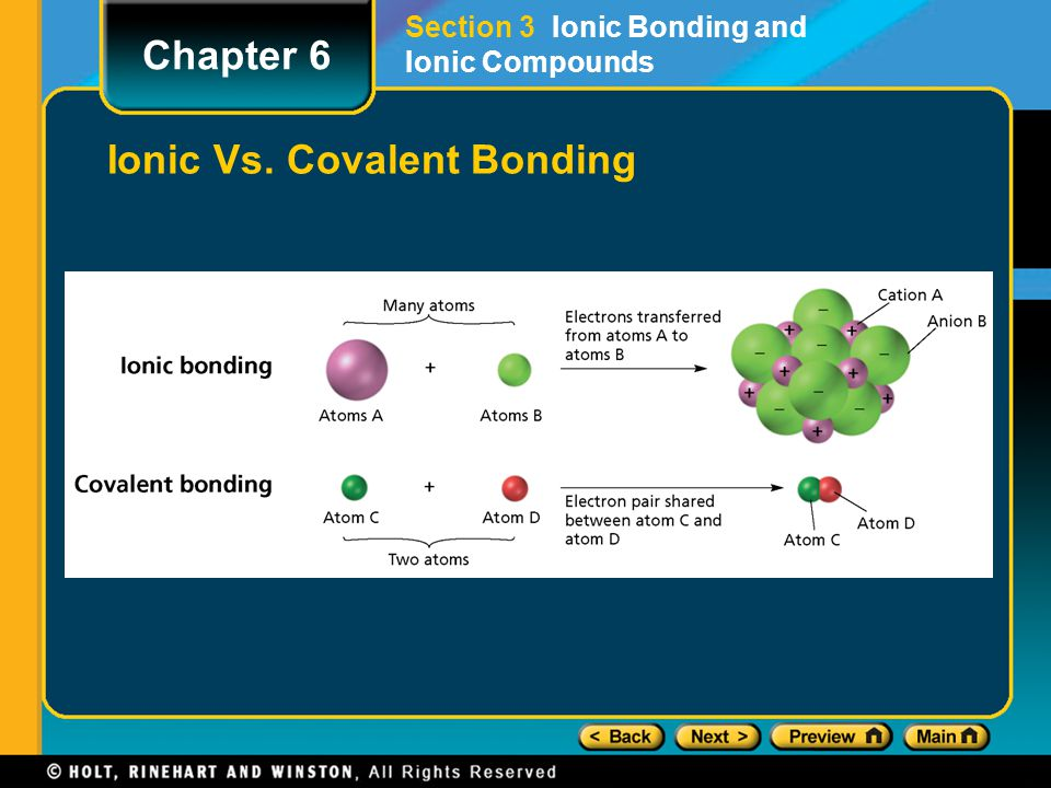 Ionic Vs. Covalent Bonding Section 3 Ionic Bonding and Ionic Compounds Chapter 6
