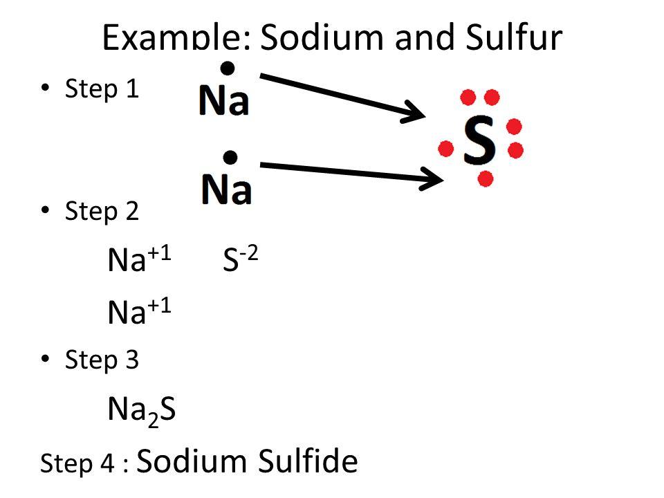 Example: Sodium and Sulfur Step 1 Step 2 Na +1 S -2 Na +1 Step 3 Na 2 S Step 4 : Sodium Sulfide
