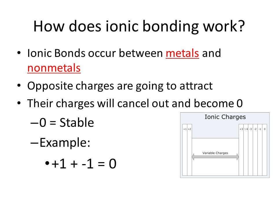 How does ionic bonding work.