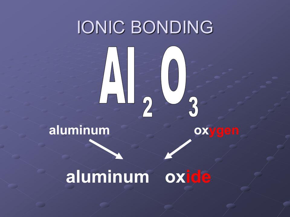 IONIC BONDING aluminumoxygen aluminumoxide