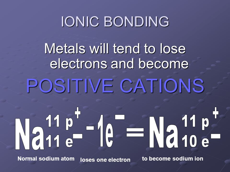IONIC BONDING Metals will tend to lose electrons and become POSITIVE CATIONS Normal sodium atom loses one electron to become sodium ion