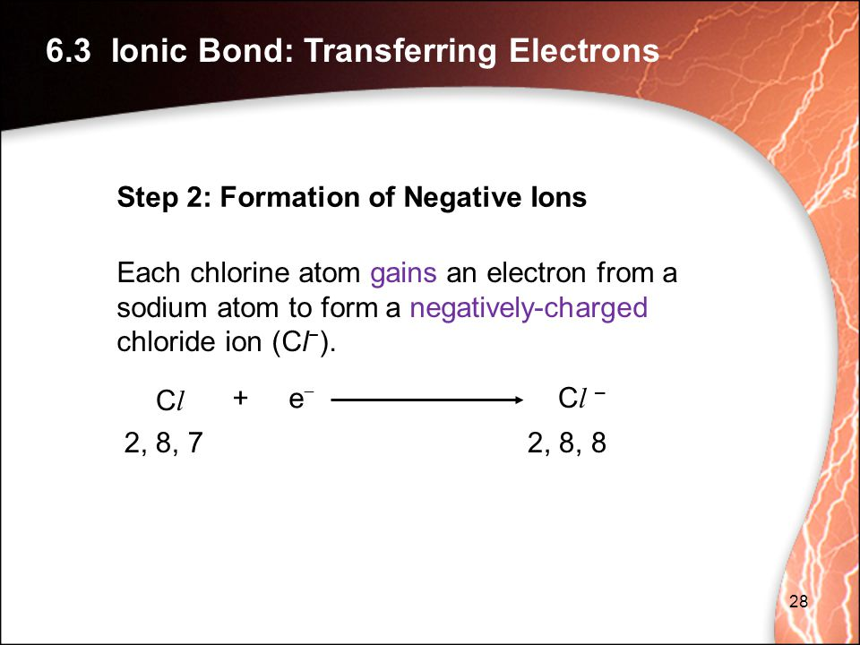 Step 2: Formation of Negative Ions Each chlorine atom gains an electron from a sodium atom to form a negatively-charged chloride ion (Cl − ).