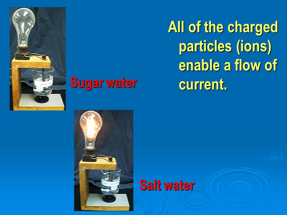 All of the charged particles (ions) enable a flow of current. Saltwater Salt water Sugarwater Sugar water