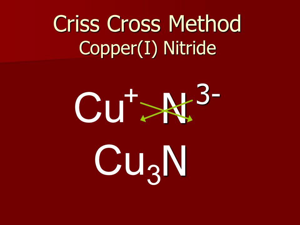 Criss Cross Method Copper(I) Nitride N Cu Cu 3N + 3-