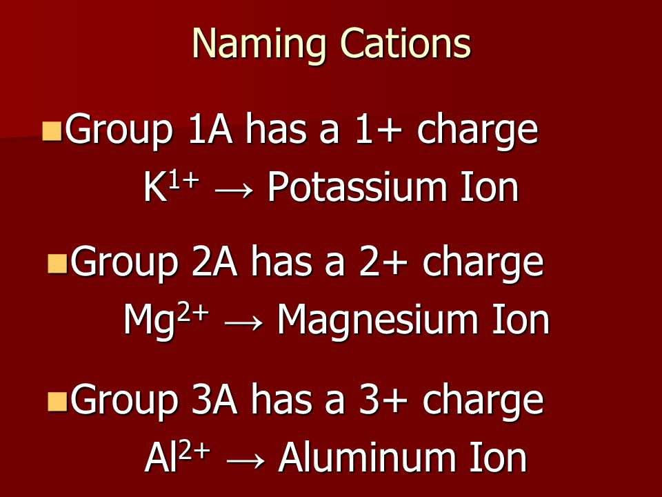 Naming ions Transition metals can have more than one type of charge.