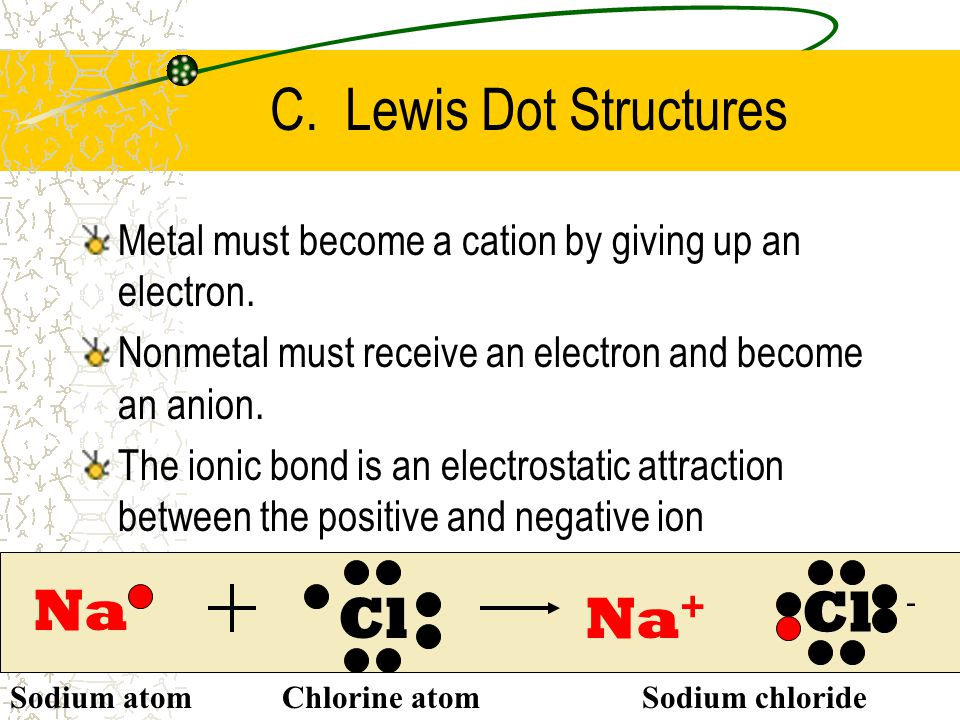 C.Lewis Dot Structures Ion – an atom or group of atoms with a charge ( + or - ).