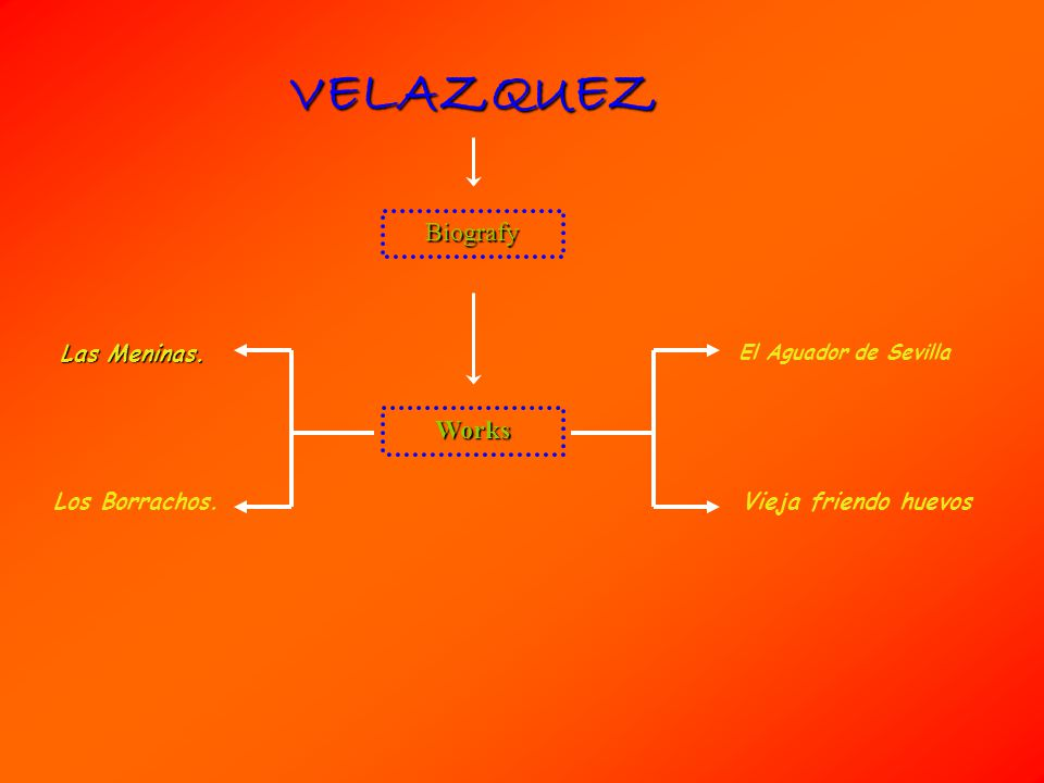 BIOGRAFY Diego Velazque, the oldest of seven brothers, borned in Sevilla in 1599 Juan Rodriguez de Silva, he was a Hidalgo, In 1610, do the eleven years old, he joind in the woekshop of Francisco Pacheco, pinter bad but with interest humanistic.