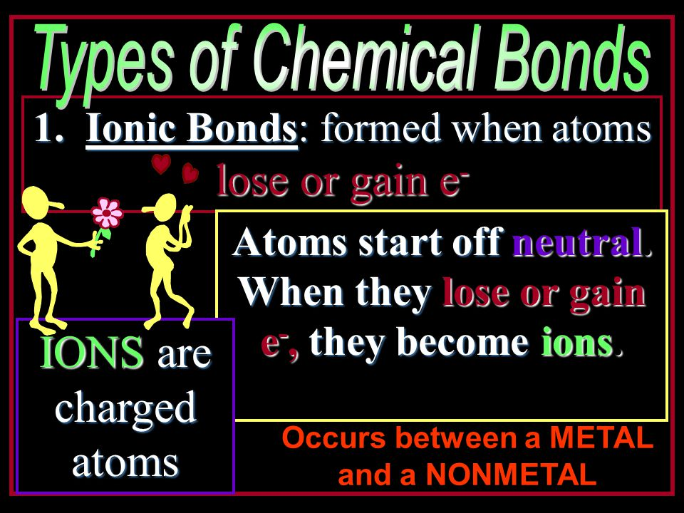1.Ionic Bonds: formed when atoms lose or gain e - Atoms start off neutral.