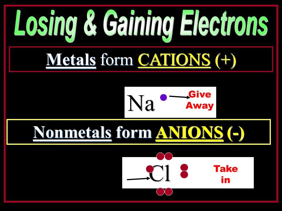 Metals form CATIONS (+) Nonmetals form ANIONS (-) Na Cl Cl Give Away Take in