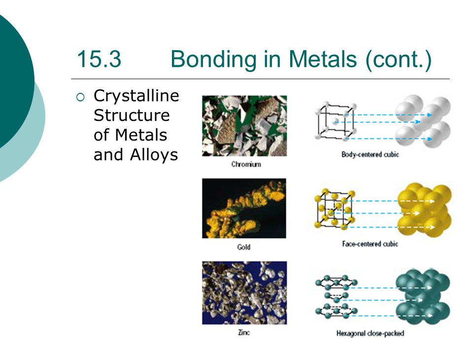 15.3Bonding in Metals (cont.)  Crystalline Structure of Metals and Alloys