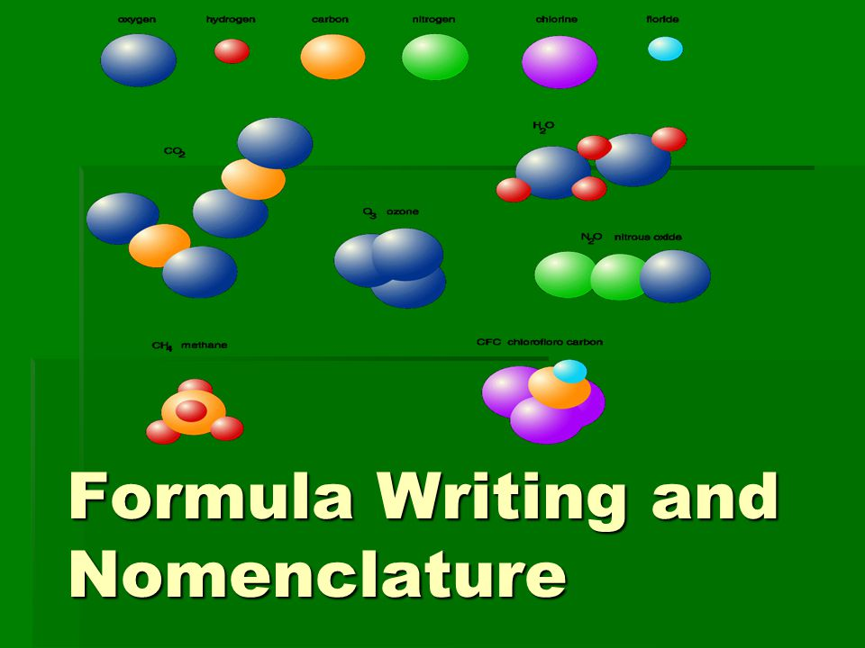 Formula Writing and Nomenclature