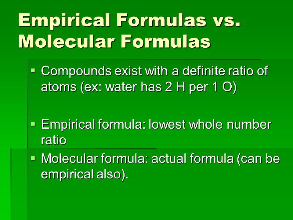 Empirical Formulas vs.