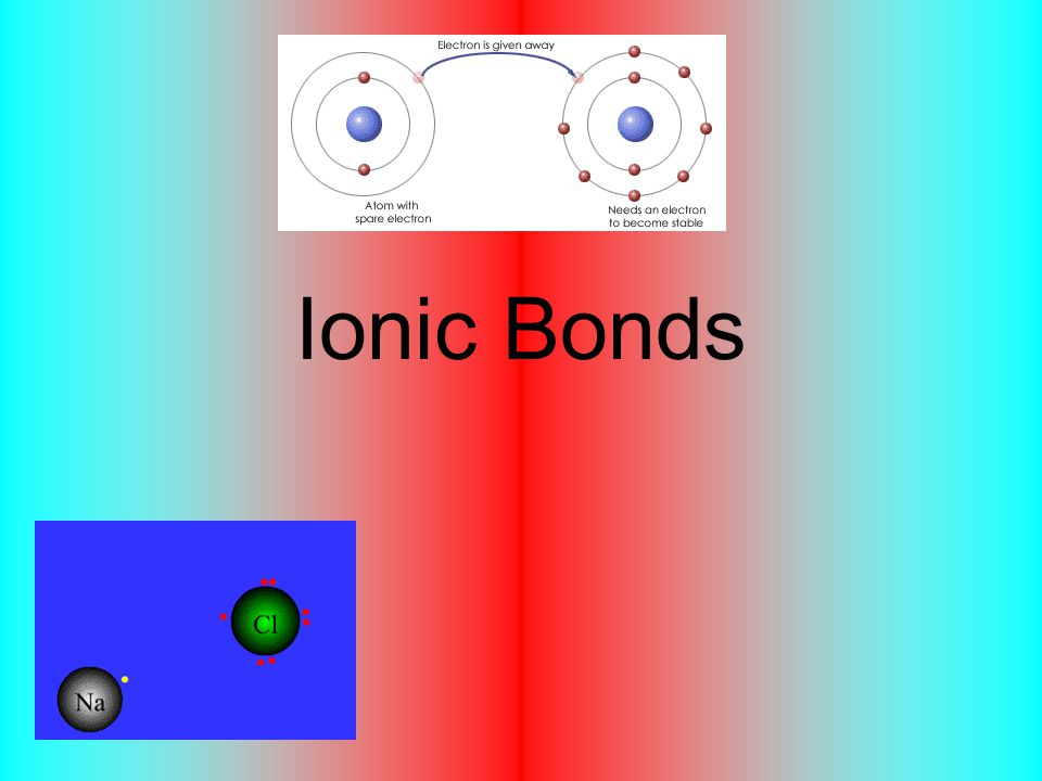 What Is An Ionic Bond.An ionic bond is when a metal and a non metal combine together.