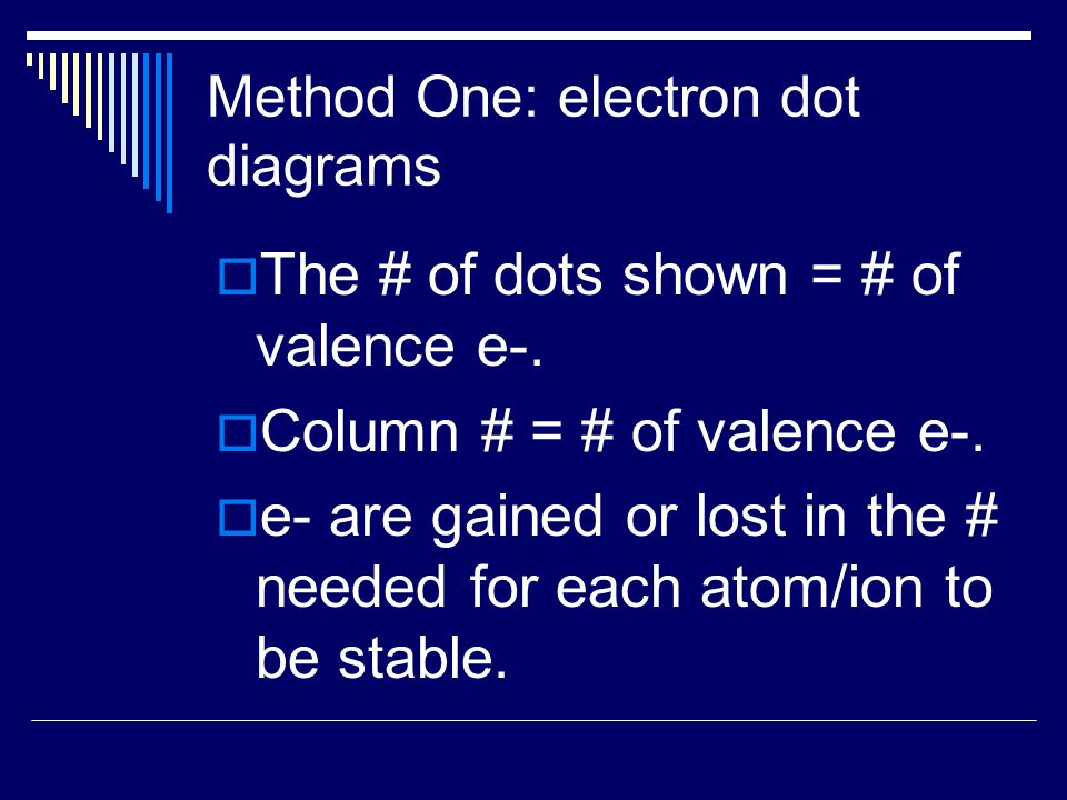 Method One: electron dot diagrams  The # of dots shown = # of valence e-.  Column # = # of valence e-.  e- are gained or lost in the # needed for e