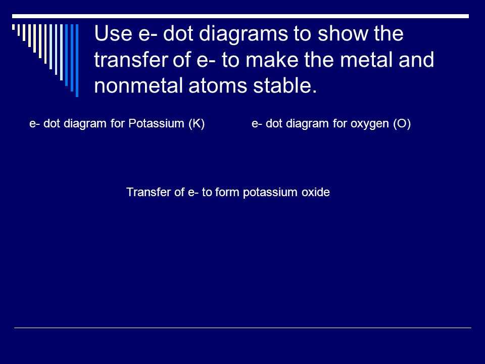 Use e- dot diagrams to show the transfer of e- to make the metal and nonmetal atoms stable. e- dot diagram for Potassium (K)e- dot diagram for oxygen