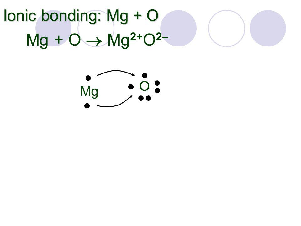 Ionic bonding: Mg + O Mg + O  Mg 2+ O 2– O Mg