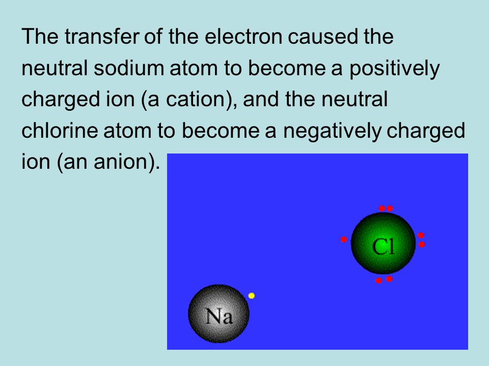 The transfer of the electron caused the neutral sodium atom to become a positively charged ion (a cation), and the neutral chlorine atom to become a n
