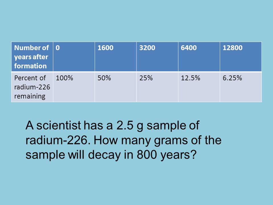 Table of Remaining Radium A scientist has a 2.5 g sample of radium-226.