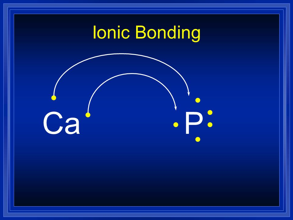 Ionic Bonding l All the electrons must be accounted for, and each atom will have a noble gas configuration (which is stable). CaP Lets do an example b